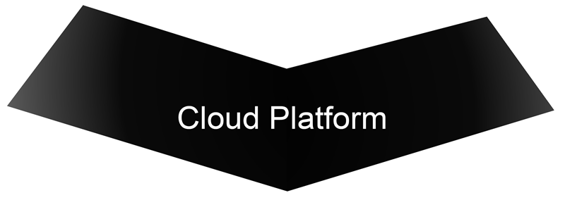 File:I-Pyramid Cloud Platform.png