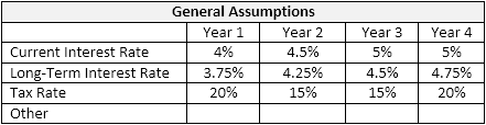 File:Business Plan - General Assumptions Table.png
